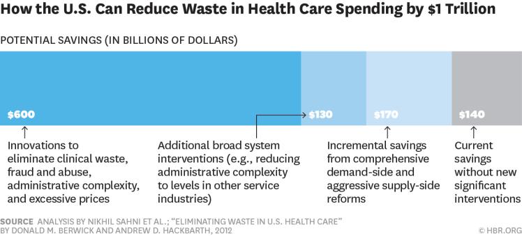 cuttingwaste-healthcare