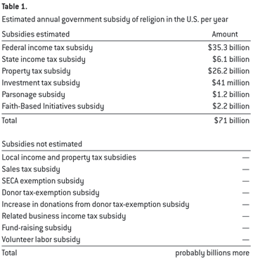 subsidies_table