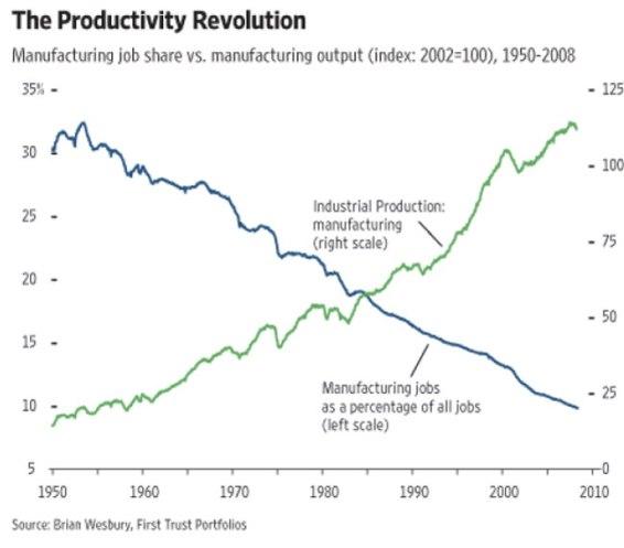manufacturing_data